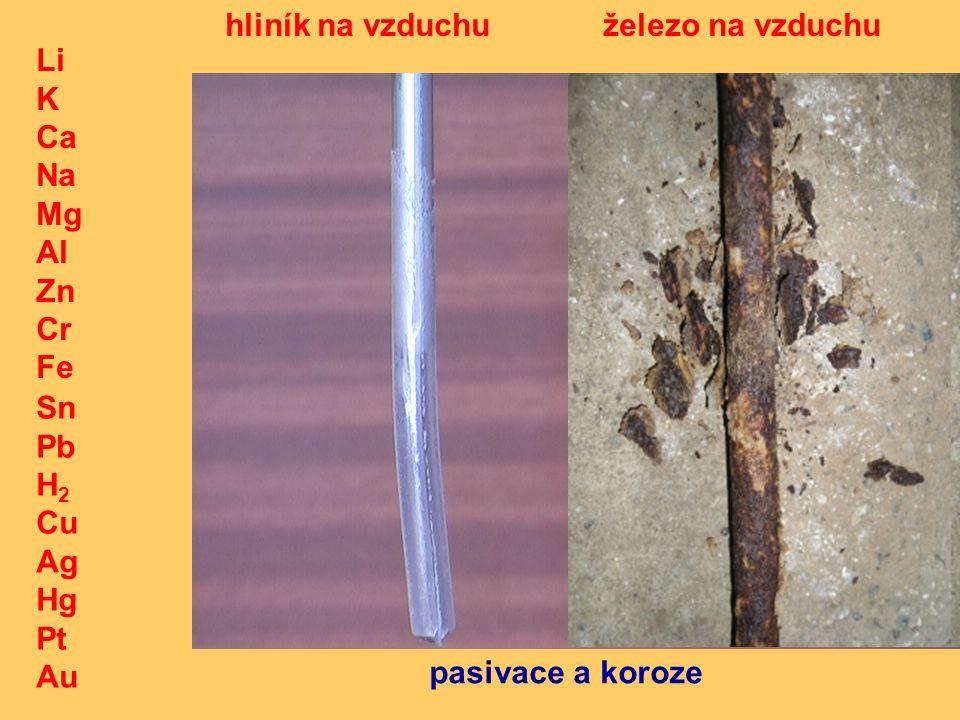 hliník na vzduchu železo na vzduchu Li K Ca Na Mg Al Zn Cr Fe Sn Pb H2