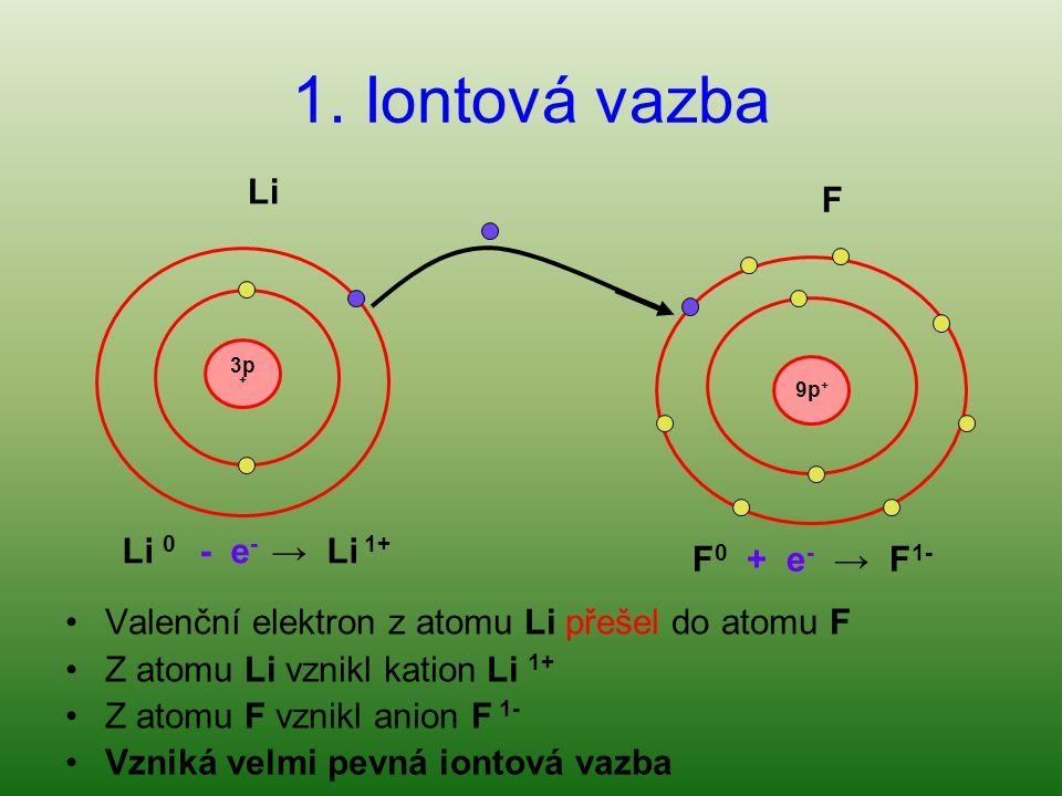 1. Iontová vazba Li F Li 0 - e- → Li 1+ F0 + e- → F1-