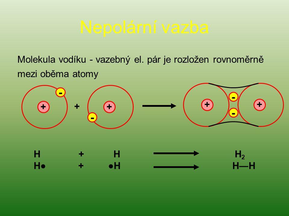 Nepolární vazba Molekula vodíku - vazebný el. pár je rozložen rovnoměrně. mezi oběma atomy. + + +