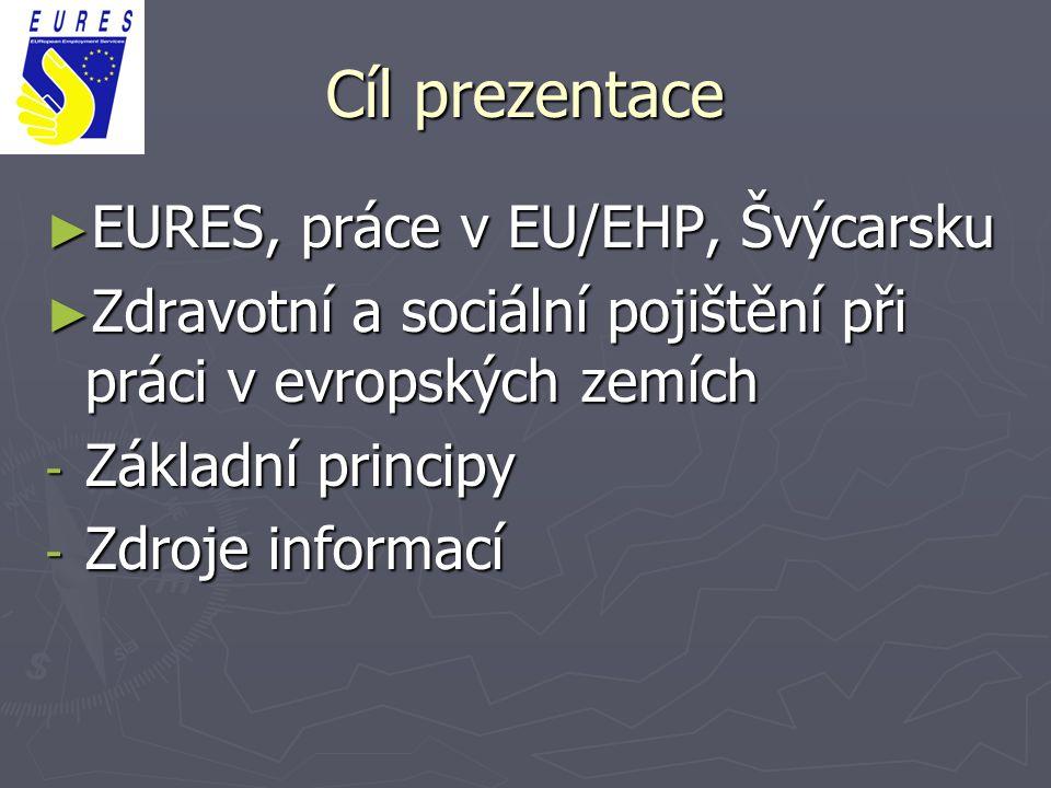 Cíl prezentace EURES, práce v EU/EHP, Švýcarsku