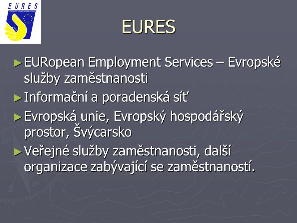EURES EURopean Employment Services – Evropské služby zaměstnanosti