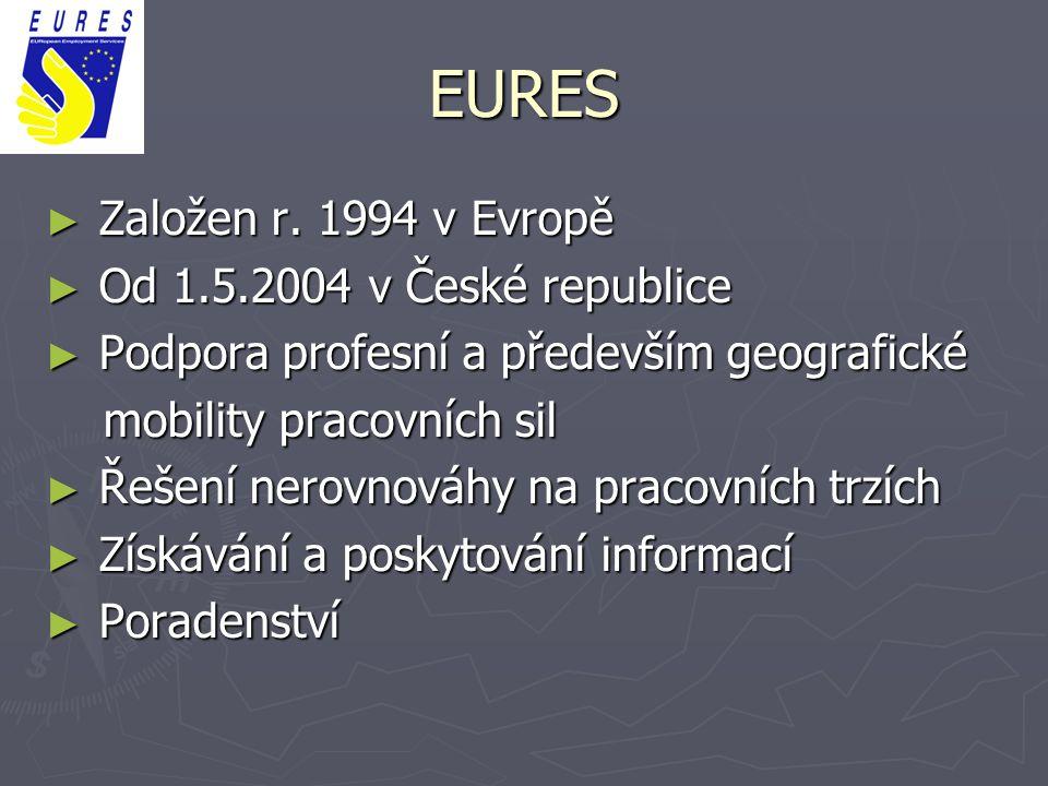 EURES Založen r. 1994 v Evropě Od 1.5.2004 v České republice