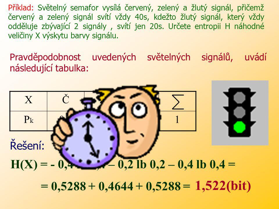 1,522(bit) H(X) = - 0,4 lb 0,4 – 0,2 lb 0,2 – 0,4 lb 0,4 =