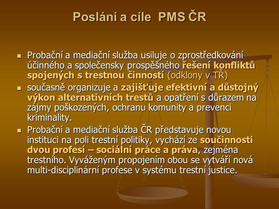 Poslání a cíle PMS ČR