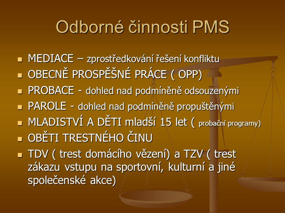 Odborné činnosti PMS MEDIACE – zprostředkování řešení konfliktu
