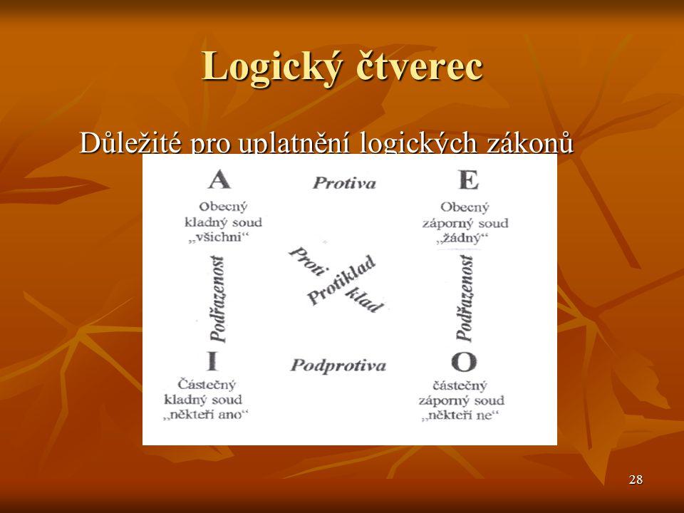 Logický čtverec Důležité pro uplatnění logických zákonů