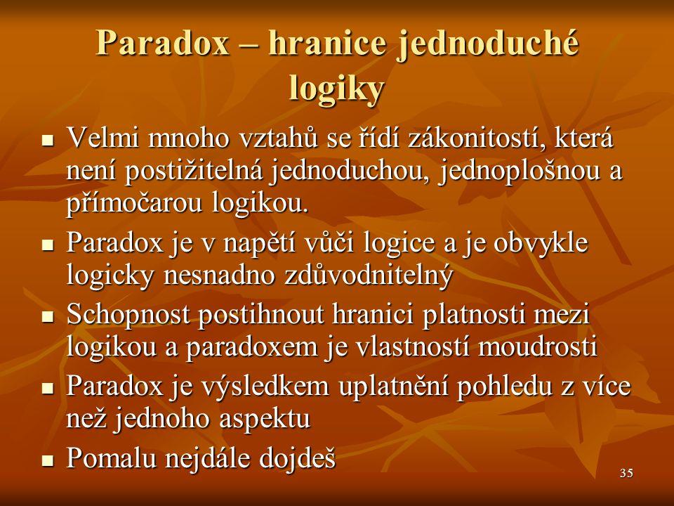 Paradox – hranice jednoduché logiky
