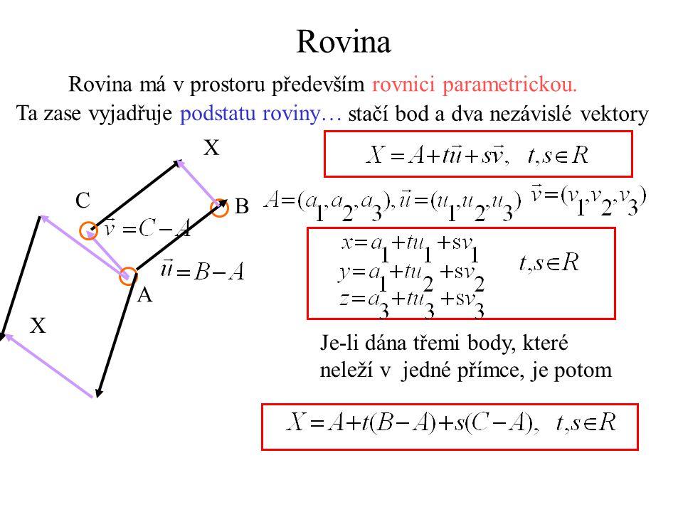 Rovina Rovina má v prostoru především rovnici parametrickou.