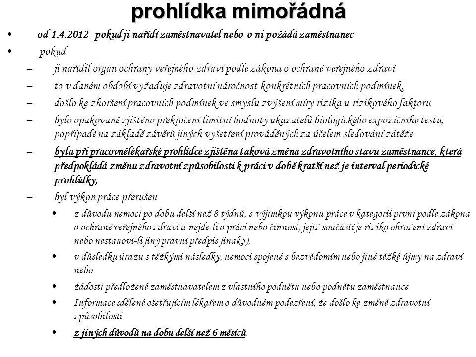 prohlídka mimořádná od 1.4.2012 pokud ji nařídí zaměstnavatel nebo o ni požádá zaměstnanec. pokud.