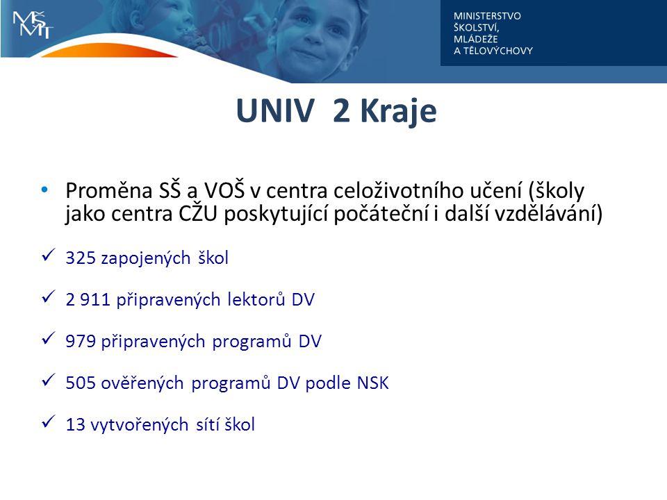 UNIV 2 Kraje Proměna SŠ a VOŠ v centra celoživotního učení (školy jako centra CŽU poskytující počáteční i další vzdělávání)