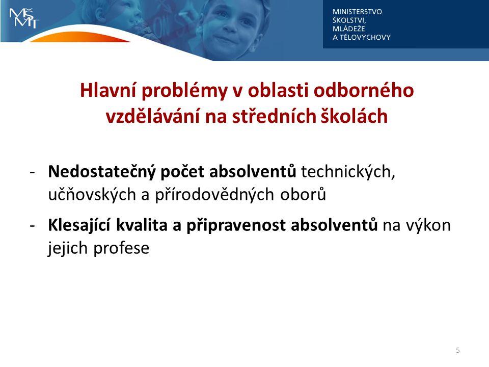 Hlavní problémy v oblasti odborného vzdělávání na středních školách