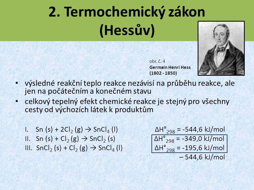2. Termochemický zákon (Hessův)