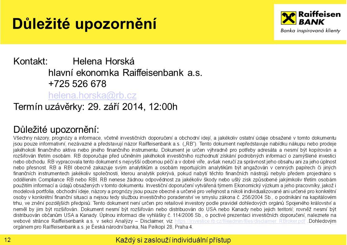 Důležité upozornění Kontakt: Helena Horská