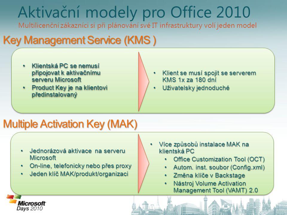 Aktivační modely pro Office 2010