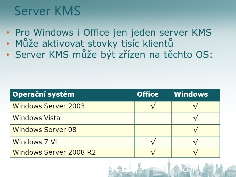 Server KMS Pro Windows i Office jen jeden server KMS