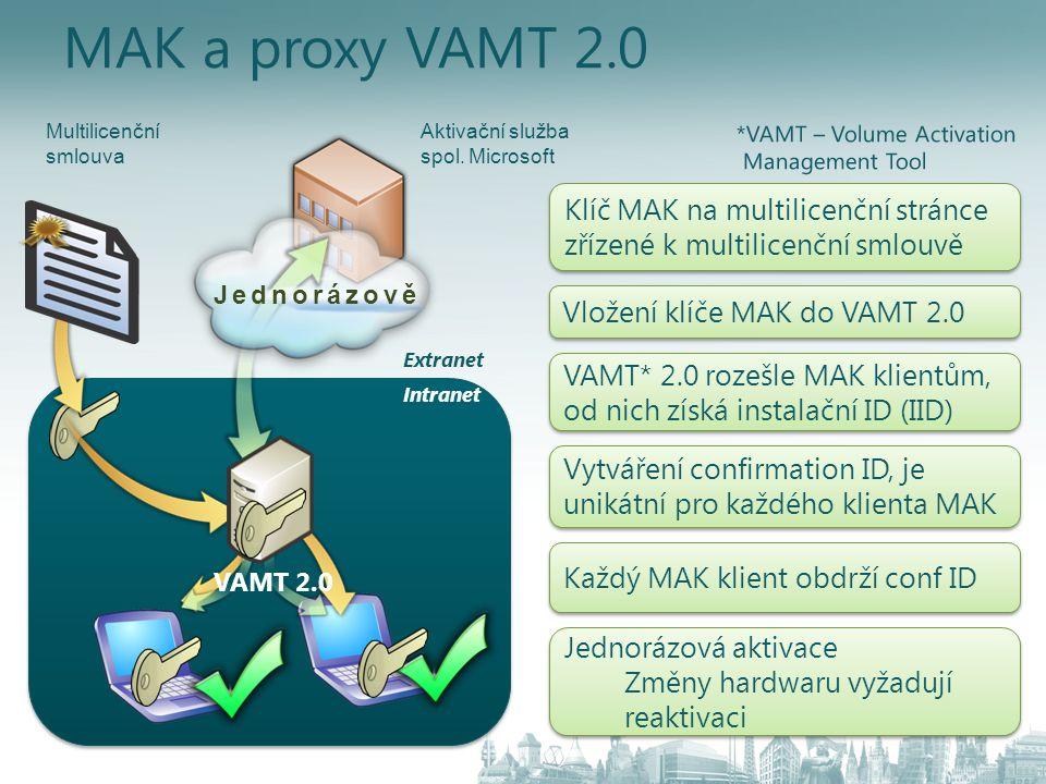 MAK a proxy VAMT 2.0 Multilicenční smlouva. Aktivační služba spol. Microsoft. *VAMT – Volume Activation Management Tool.
