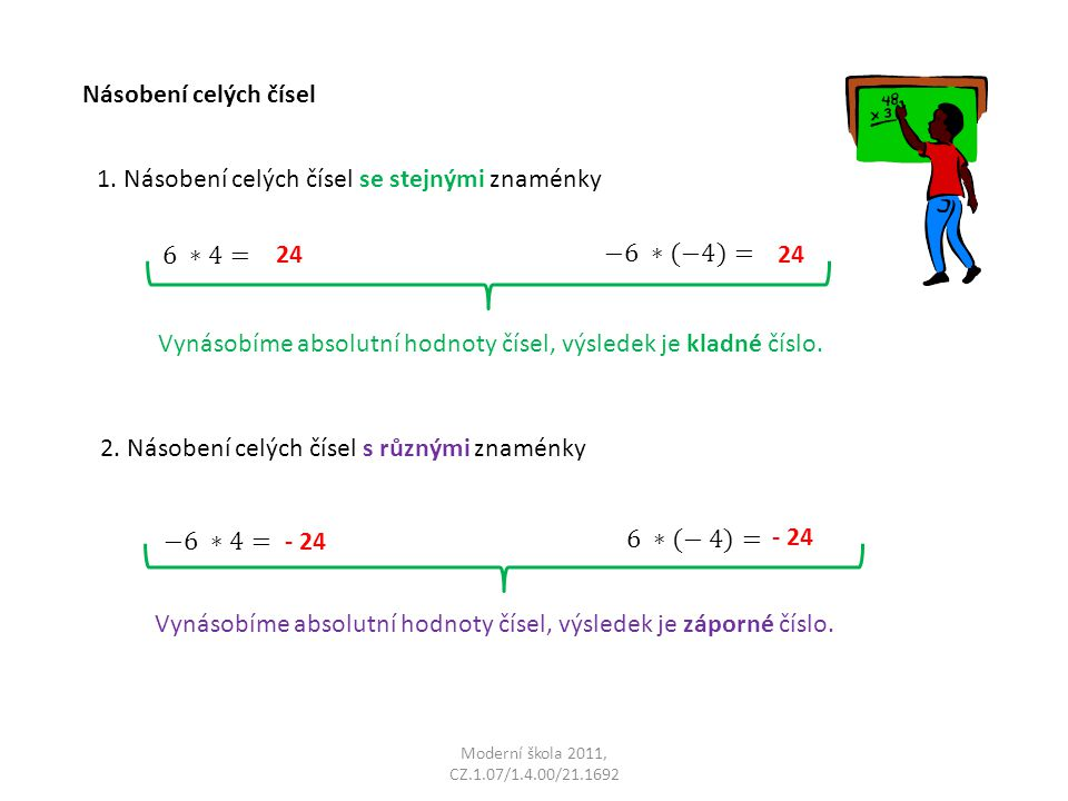 1. Násobení celých čísel se stejnými znaménky