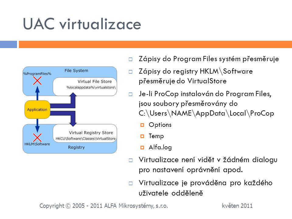 UAC virtualizace Zápisy do Program Files systém přesměruje. Zápisy do registry HKLM\Software přesměruje do VirtualStore.