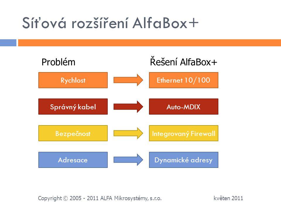Síťová rozšíření AlfaBox+