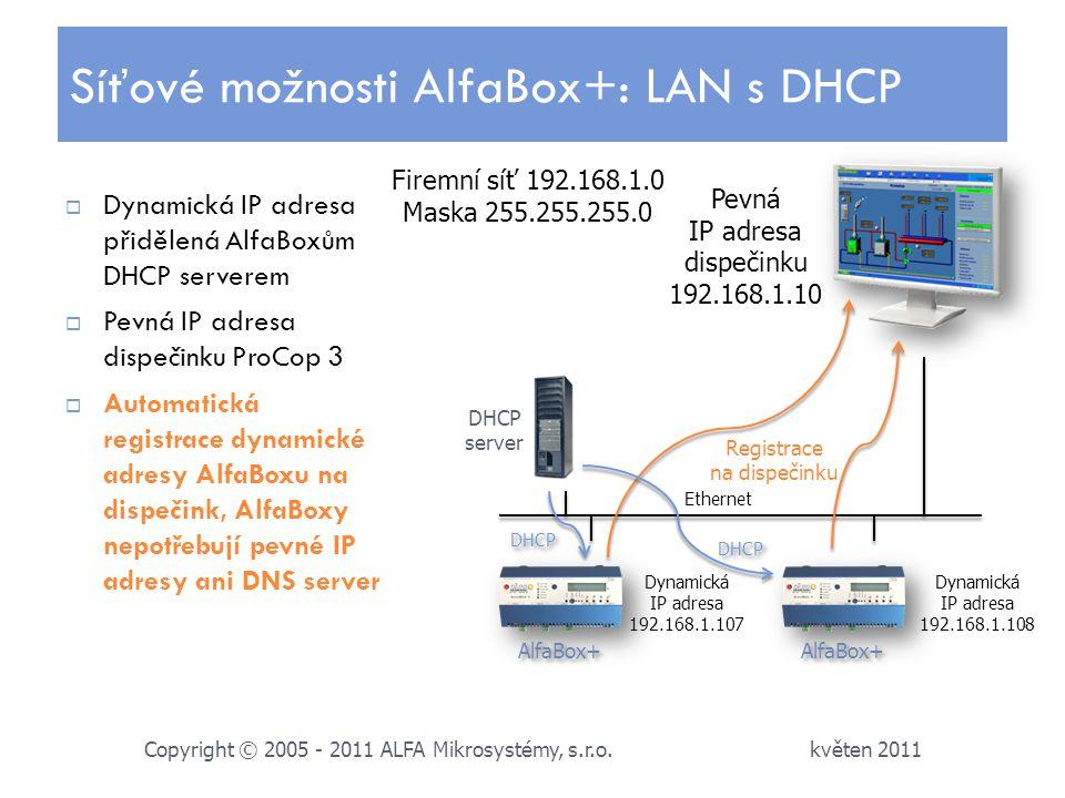 Síťové možnosti AlfaBox+: LAN s DHCP