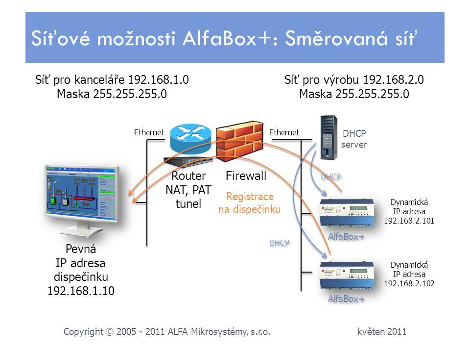 Síťové možnosti AlfaBox+: Směrovaná síť