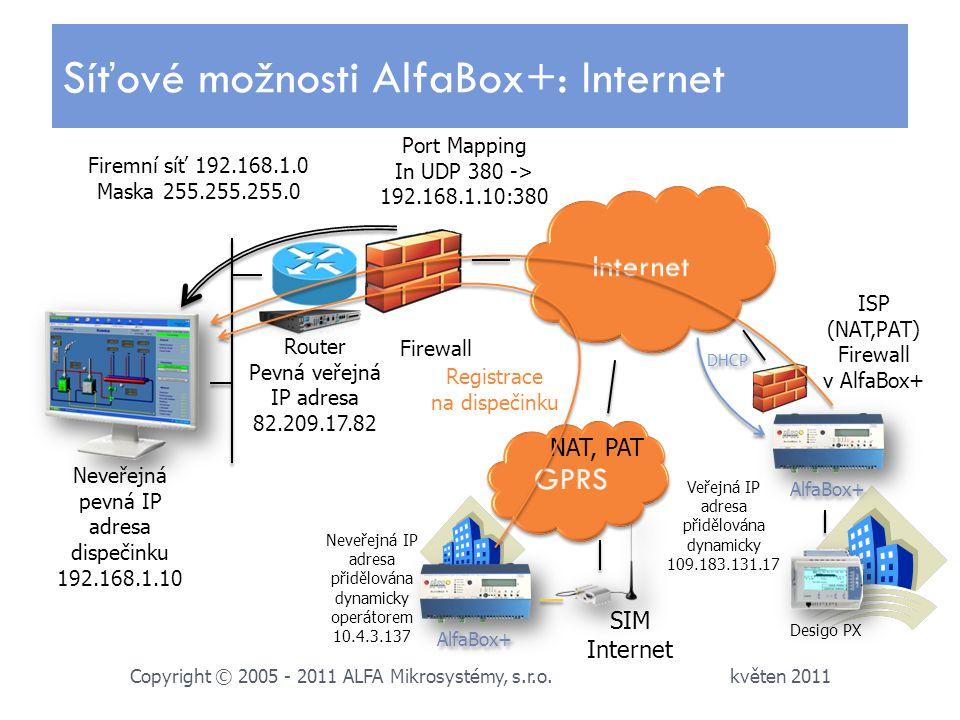 Síťové možnosti AlfaBox+: Internet