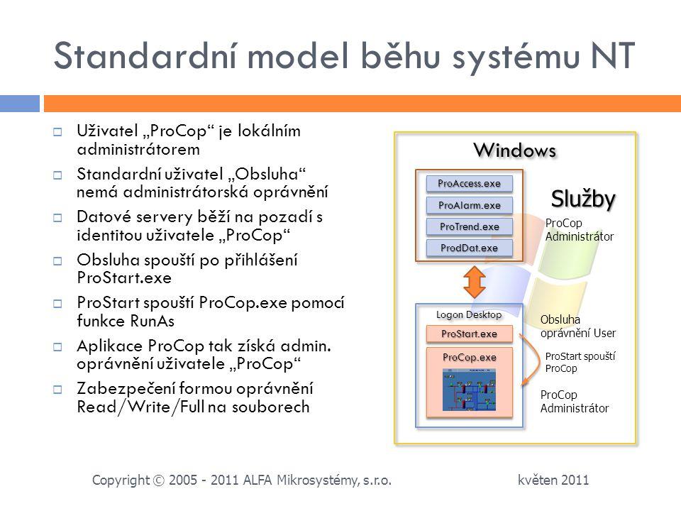 Standardní model běhu systému NT