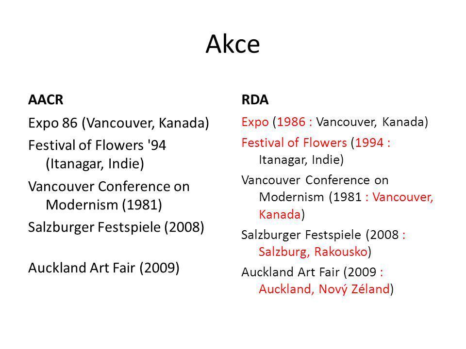 Akce AACR RDA Expo 86 (Vancouver, Kanada)