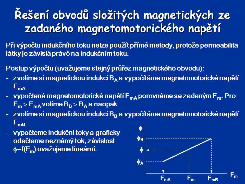 Řešení obvodů složitých magnetických ze zadaného magnetomotorického napětí