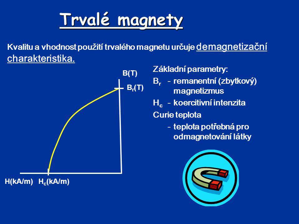 Trvalé magnety Kvalitu a vhodnost použití trvalého magnetu určuje demagnetizační charakteristika. Základní parametry: