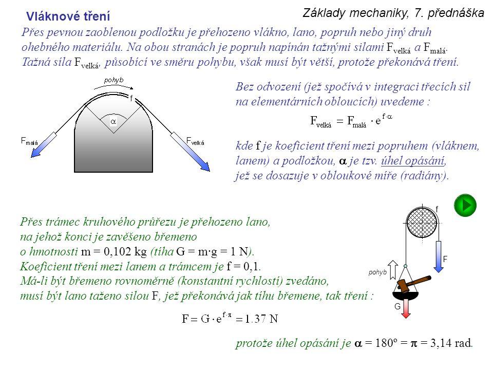Základy mechaniky, 7. přednáška Vláknové tření