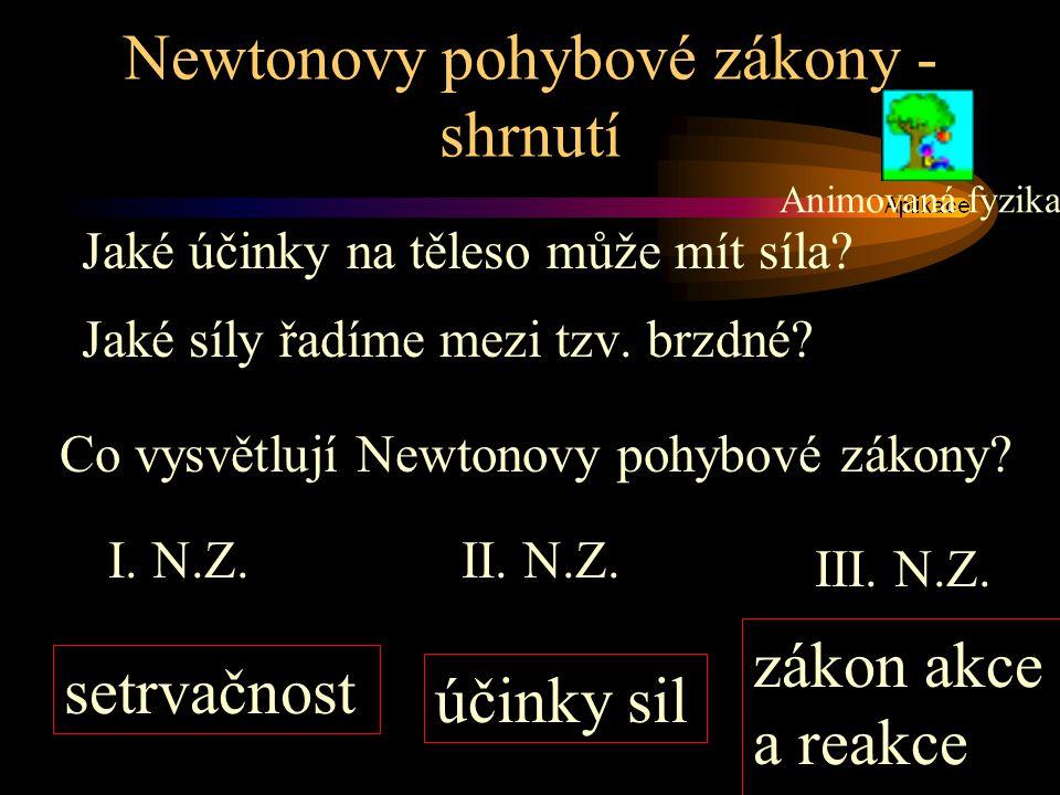 Newtonovy pohybové zákony - shrnutí
