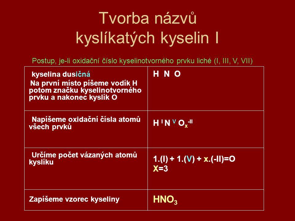 Tvorba názvů kyslíkatých kyselin I