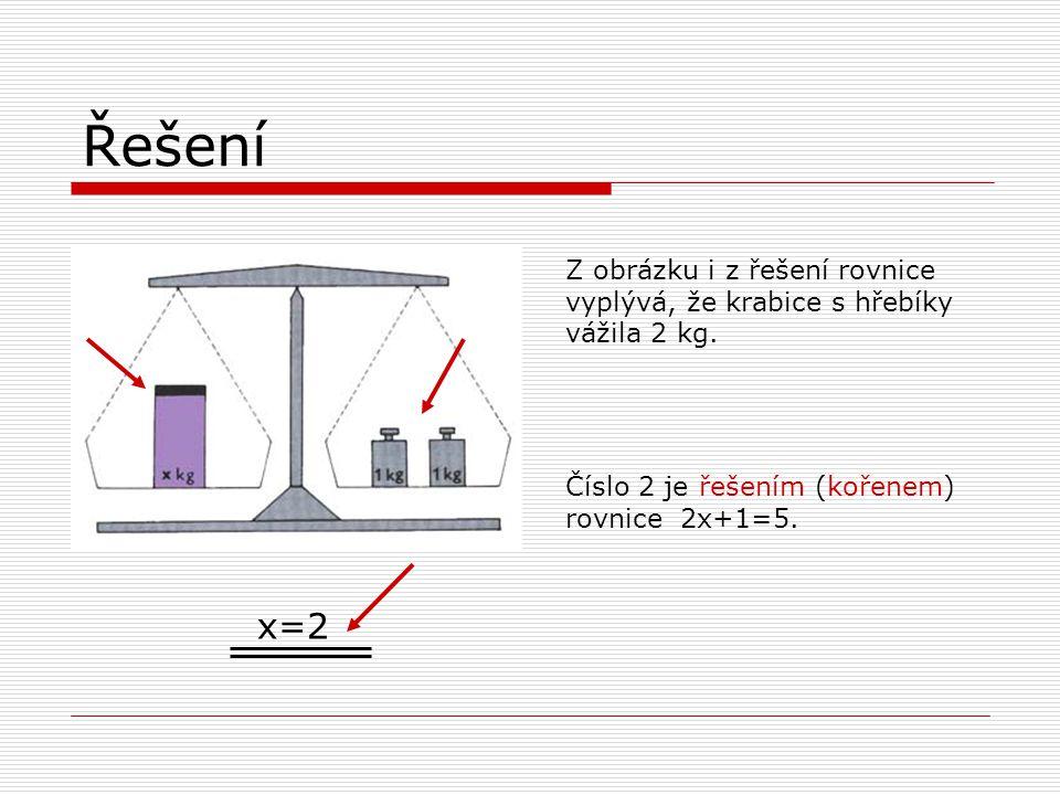 Řešení x=2 Z obrázku i z řešení rovnice vyplývá, že krabice s hřebíky