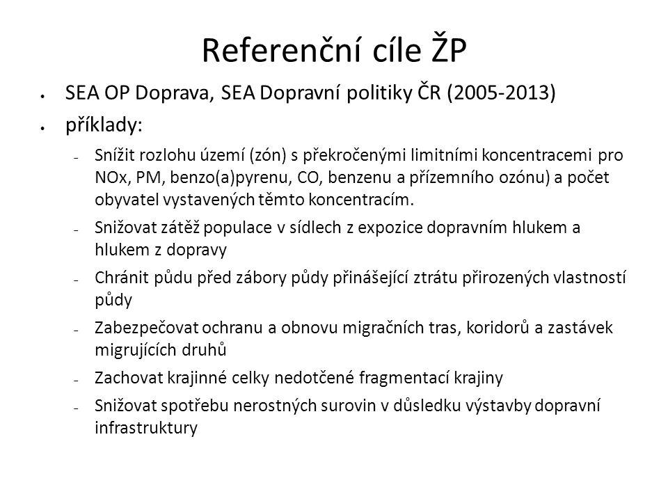 Referenční cíle ŽP SEA OP Doprava, SEA Dopravní politiky ČR (2005-2013) příklady: