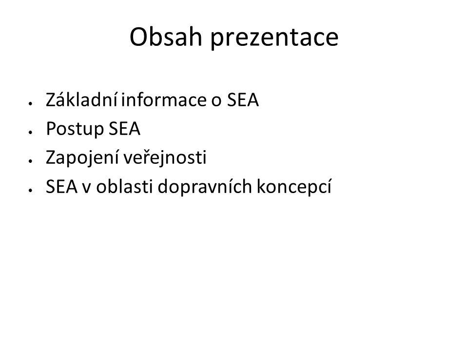 Obsah prezentace Základní informace o SEA Postup SEA