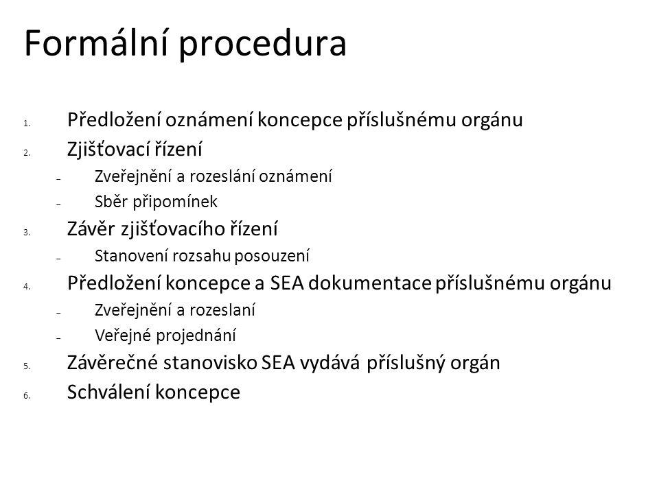 Formální procedura Předložení oznámení koncepce příslušnému orgánu
