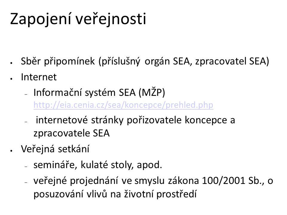Zapojení veřejnosti Sběr připomínek (příslušný orgán SEA, zpracovatel SEA) Internet.