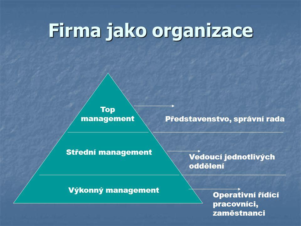 Firma jako organizace Top management Představenstvo, správní rada