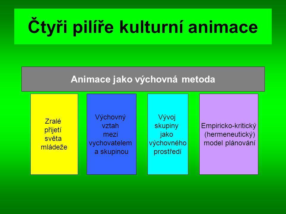 Čtyři pilíře kulturní animace