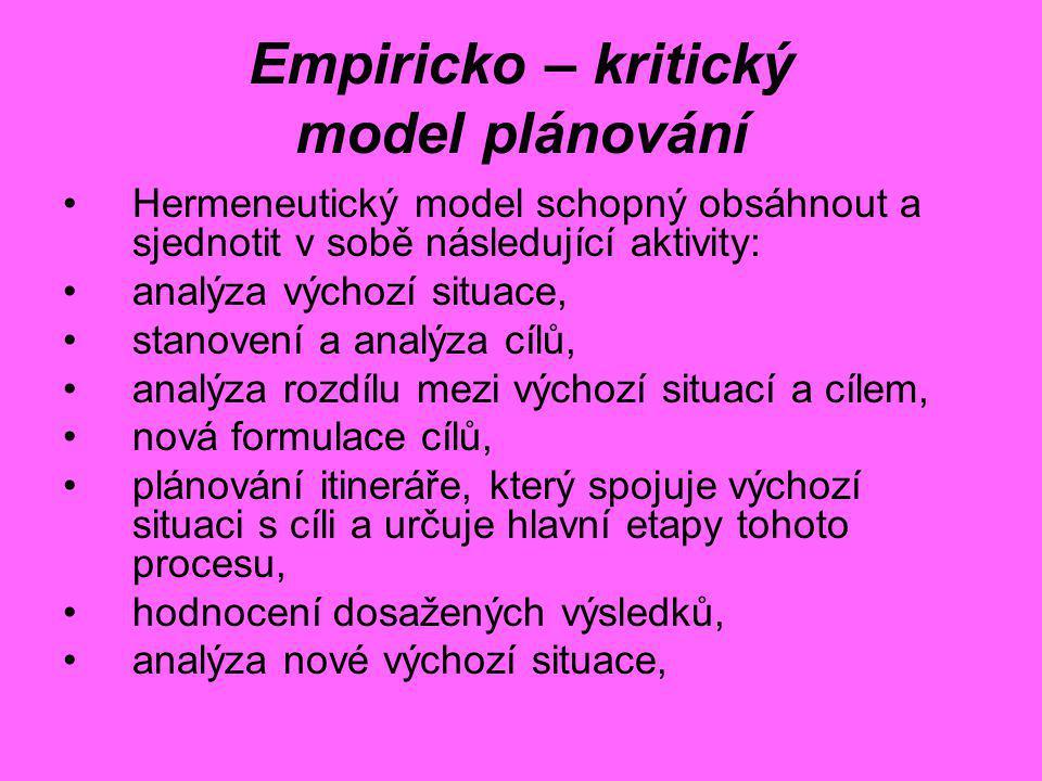 Empiricko – kritický model plánování