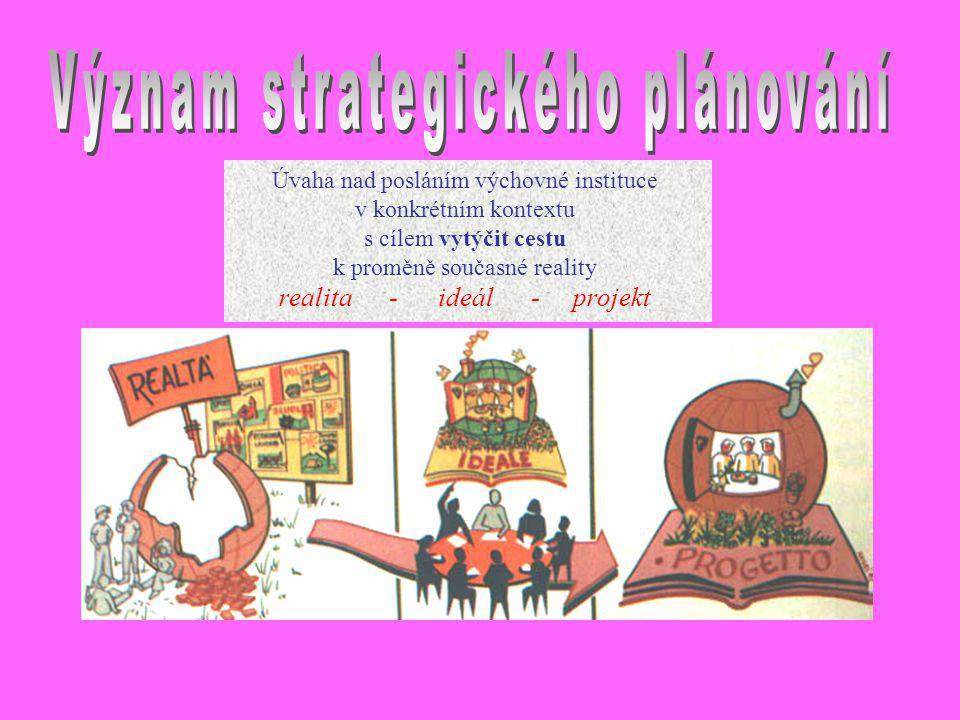 Význam strategického plánování