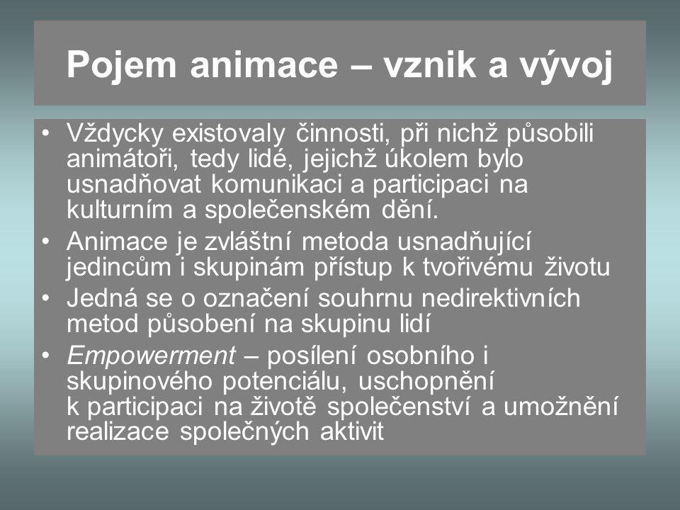 Pojem animace – vznik a vývoj