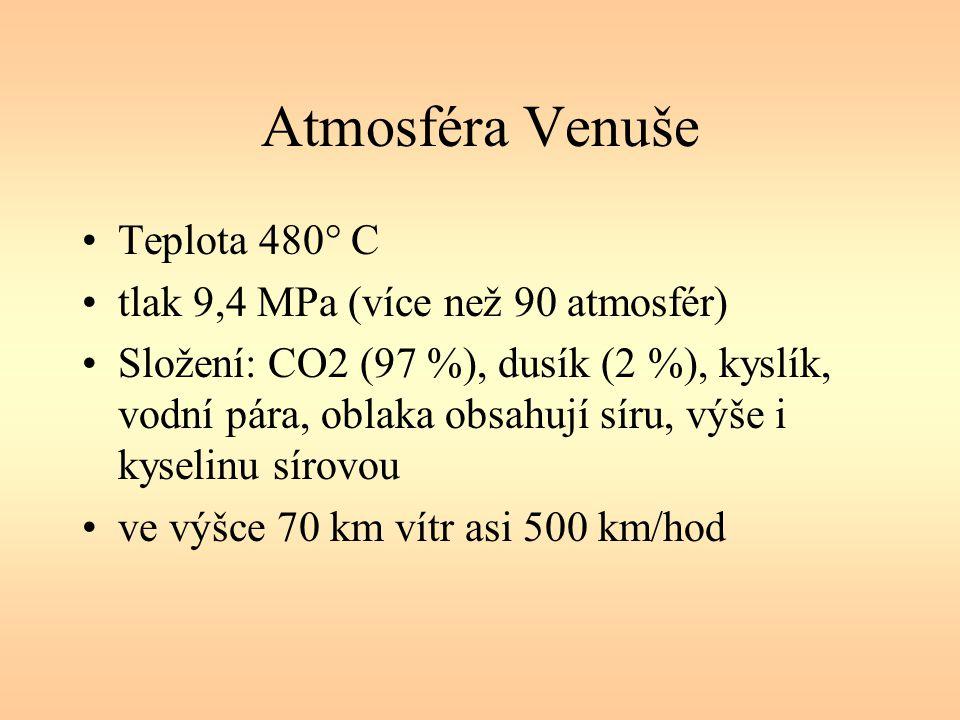Atmosféra Venuše Teplota 480° C tlak 9,4 MPa (více než 90 atmosfér)