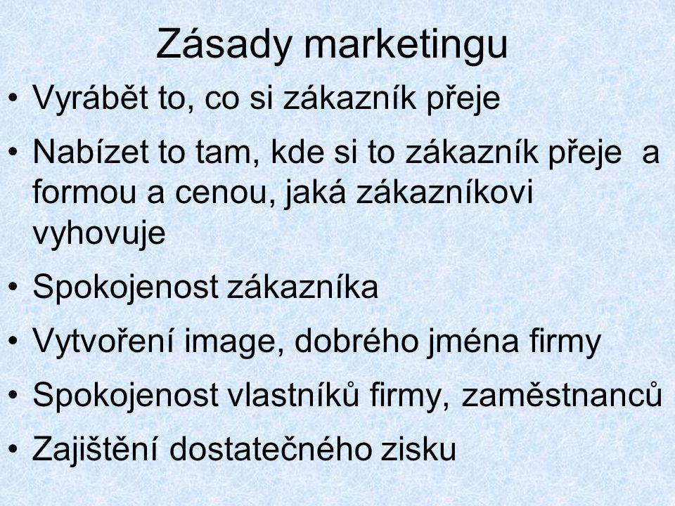 Zásady marketingu Vyrábět to, co si zákazník přeje