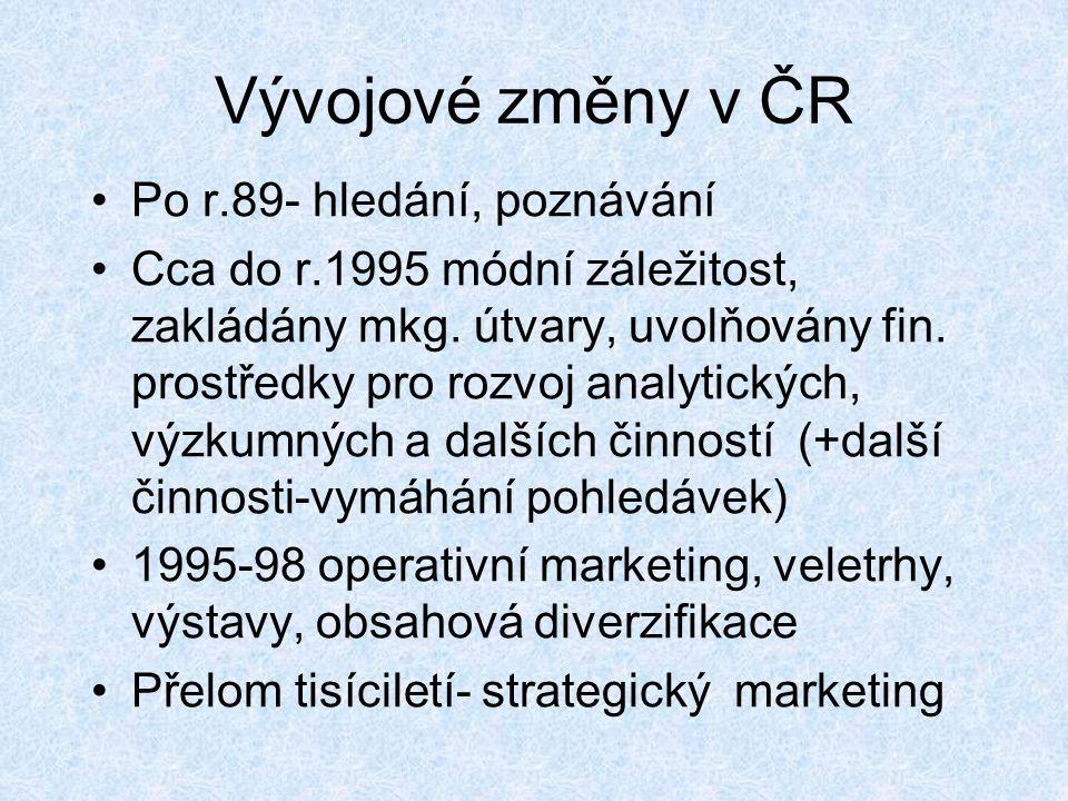 Vývojové změny v ČR Po r.89- hledání, poznávání