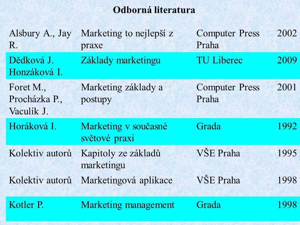 Odborná literatura Alsbury A., Jay R. Marketing to nejlepší z praxe. Computer Press Praha. 2002.