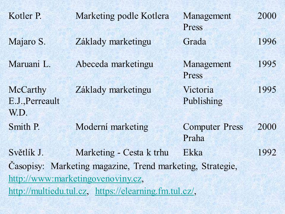 Kotler P. Marketing podle Kotlera. Management Press. 2000. Majaro S. Základy marketingu. Grada.