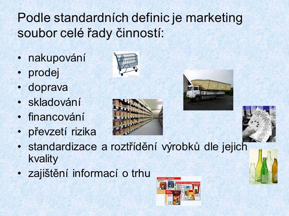 Podle standardních definic je marketing soubor celé řady činností: