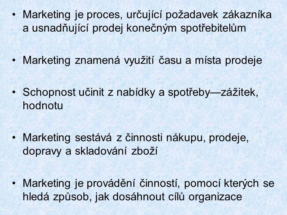 Marketing je proces, určující požadavek zákazníka a usnadňující prodej konečným spotřebitelům